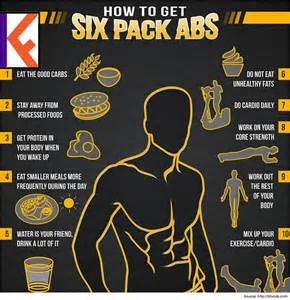 how to get bigger fast naturally at home how to get a six pack fast six pack exercises