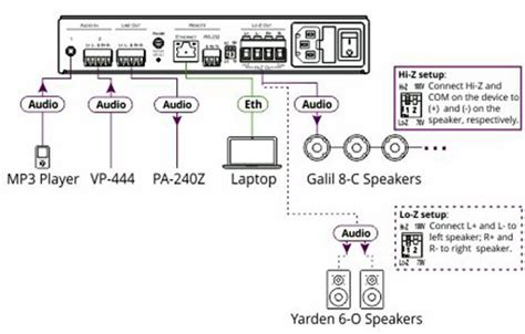 bogen 70v speaker wiring diagram wiring diagrams wiring