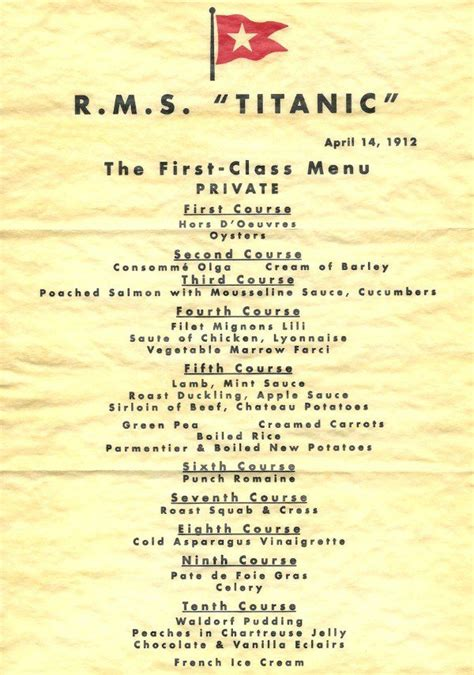 what titanic menus looked like for 1st 2nd 3rd class