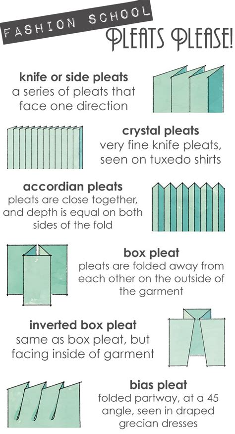 different types of pleats related keywords different