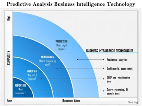 28 business intelligence template business