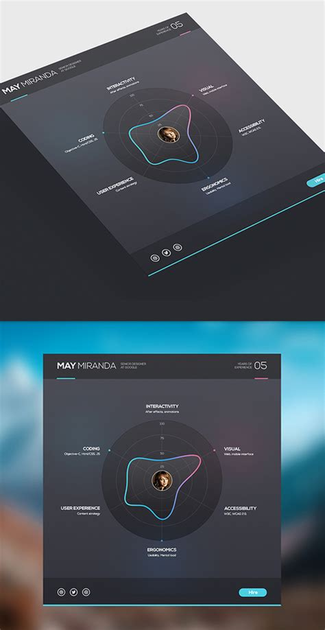 design concept experience innovative ui design concepts to boost ux inspiration