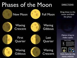 4th grade moon phases elementary technology lessons