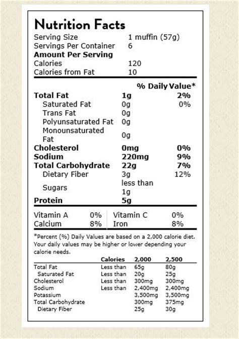 whole grain muffin calories whole wheat muffin nutrition facts