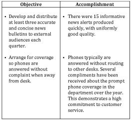 Performance Management Bcr Goals And Accomplishments Template