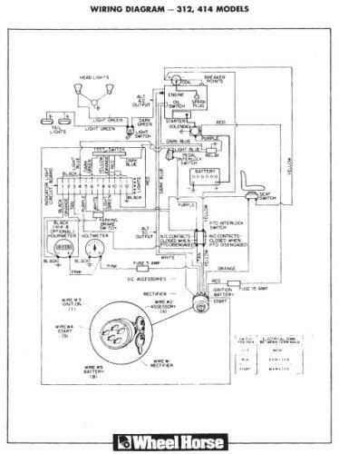 Tractor 1986 414-8 Wiring.pdf - 1985-1990 - RedSquare