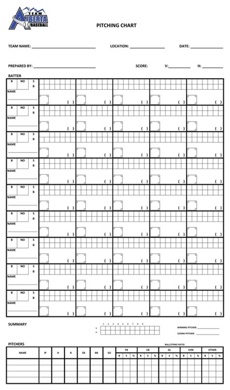 baseball pitching chart template baseball hitting charts printable related keywords