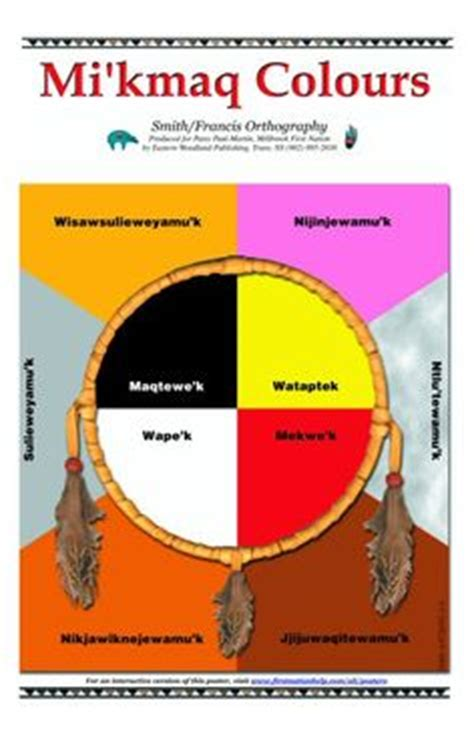 Mi kmaq traditional values of marriage
