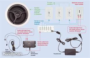 home audio installation install a whole house audio system the family handyman