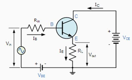 darlington transistor how it works explain transistor as a switch meritnation