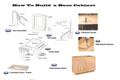 how to build a cabinet base build a cabinet base 187 design and ideas