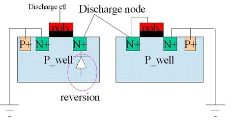 what is mos diode 28 images sspd chapter 6 part 4 concluded mos physics openstax cnx