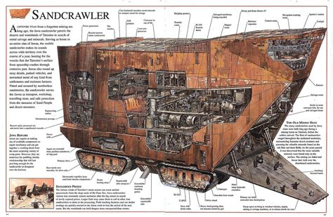 slave 1 cross section sandcrawler cutaway starwars