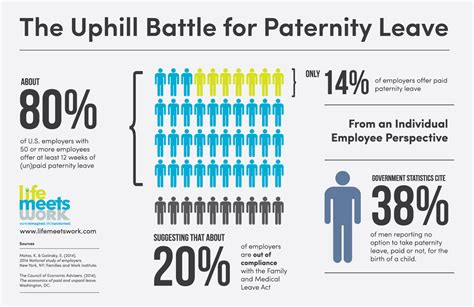 study paternity leave is not a luxury it is a