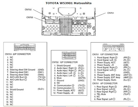 Toyota Avensis T25 2004 R Wymiana Radia Na Radio 2din Na