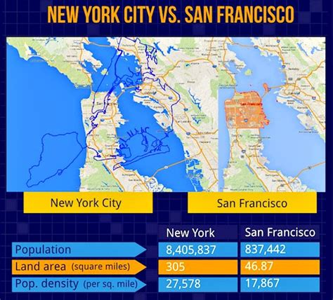 san francisco map outline maps compare nyc s footprint to other cities around the