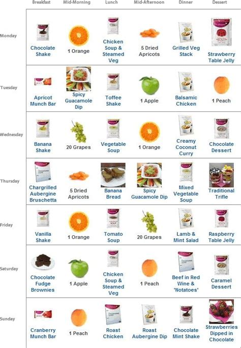 healthy fats diet plan experts suggestions on weight loss plans weight loss
