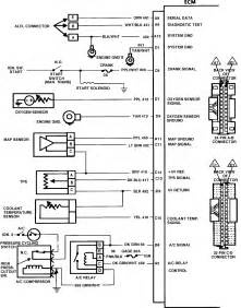 1986 chevy s10 the wiring harness diagram engine compartment