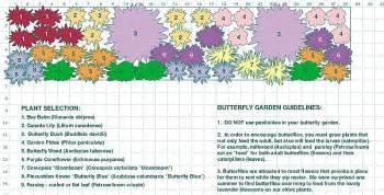 garden design 2500 garden inspiration ideas