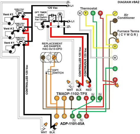 wiring diagram thermostat furnace furnace ac unit diagram