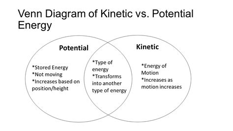 kinetic and potential energy venn diagram forms of energy energy the ability to do work or cause