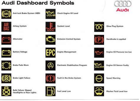 honda warning lights symbols