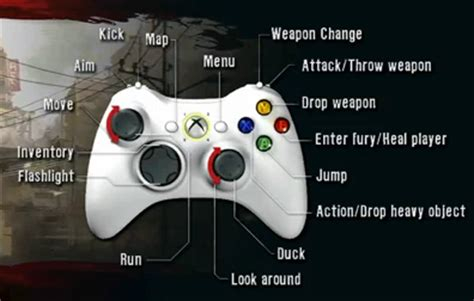 button layout for skyrim pc user blog snowballini game controls xbox360 dead