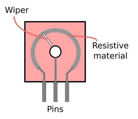 wiring diagram 5 pin potentiometer wiring diagrams