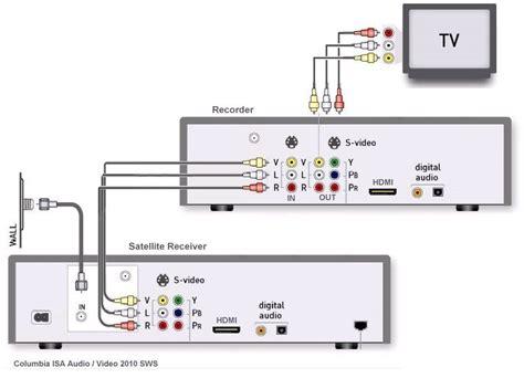 directv antenna wiring diagram get free image about