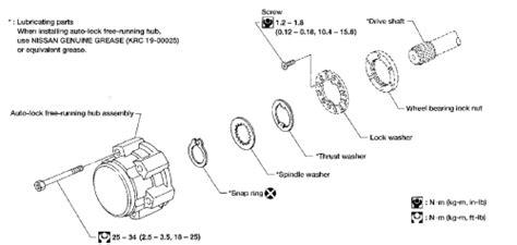 manual repair autos 2001 nissan xterra parking system repair guides front drive axle locking hubs autozone com