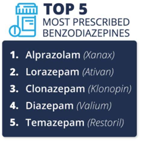Diazepam Detox Regime by Benzodiazepine Withdrawal Symptoms And Treatment