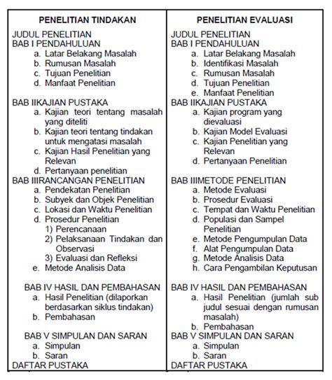format karya tulis kajian pendidikan seni dan budaya indonesia
