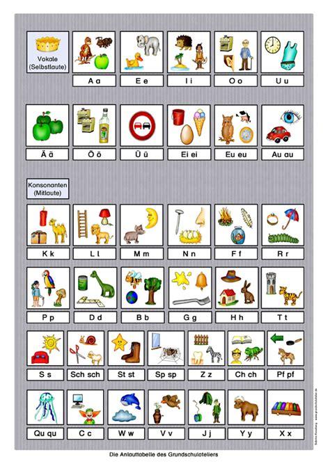 Sticker Englisch Mehrzahl anlauttabelle des grundschulateliers in druckschrift und