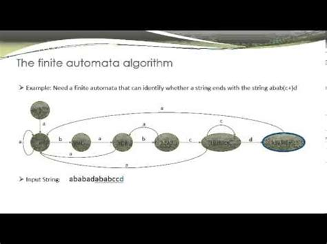 pattern matching finite automata string matching with finite automata youtube