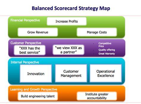 managing by strategic themes en español expert essay writers do 100 day business plan