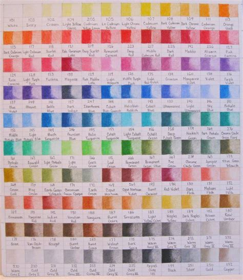Faber Castell Polychromos 60 Colors faber castell polychromo color chart drawing tips etc charts faber castell and