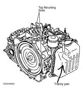 hyundai elantra automatic transmission location get free