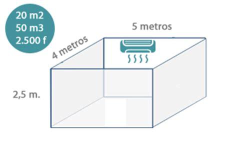 cuantos metros cuadrados tiene un metro cubico decoracion mueble sofa frigorias por metros cuadrados