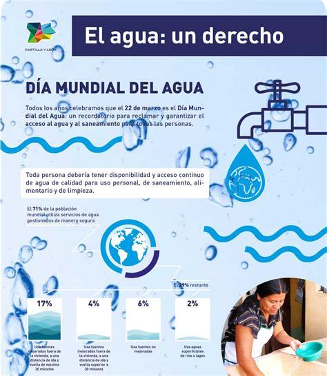 preguntas importantes sobre el agua infograf 237 a los datos m 225 s importantes sobre el acceso