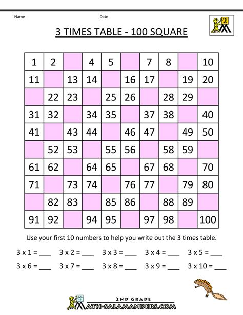 3 Time Tables by 3 Times Table