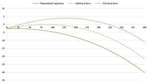 Barnes Ballistic Chart Tac Tv Comparison