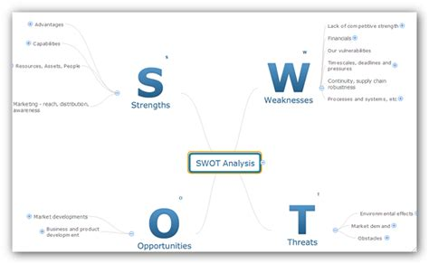 swot analysis template doc pin swot analysis template word createlycom on