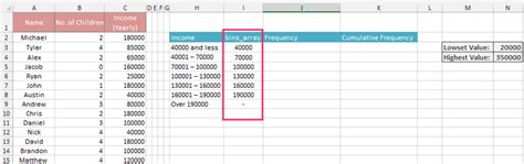 Excel Frequency Table by Normal Distribution Table In Excel 2010 Make Excel