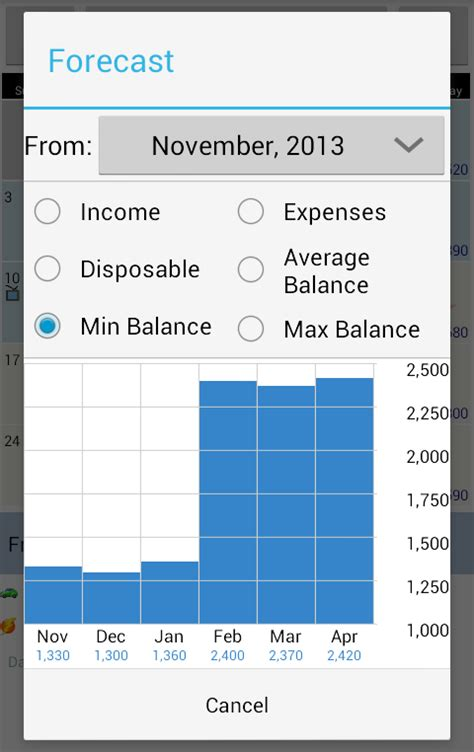 Budget Calendar Mishell Budget Calendar Android Apps On Play