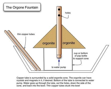 healing pyramid energy pdf increase free storage dropbox 50gb how to make a orgone