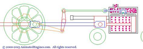 steam engine diagram simple newcomen steam engine simple diagram power loom diagram wiring diagram elsalvadorla