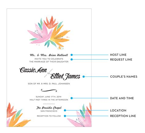 Wedding Invitations Dress Code by Dress Code Wording For Wedding Invitations Wedding