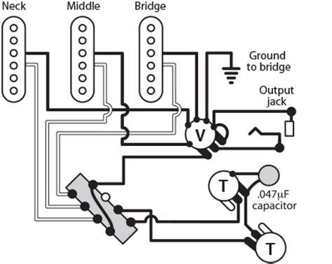 stratocaster rewiring guitarras e gambiarras