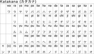how to japan how to learn the japanese alphabets better