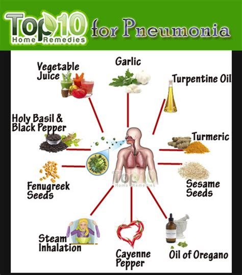 home remedies for pneumonia top 10 home remedies